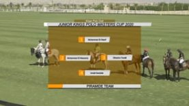 Junior Kings Polo Masters Cup Final 2020 – Kings Polo v Piramide