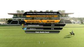 Emirates Polo Championship International 2020 Final – Ghantoot v Abu Dhabi