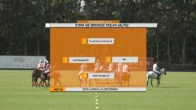 Copa de Bronce (Alto) – BP Polo vs Dos Lunas La Hacienda