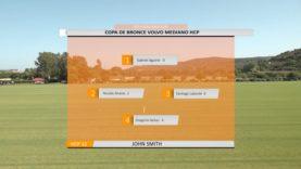 Copa de Bronce Volvo (Mediano) – John Smith/Ayala v Hodro