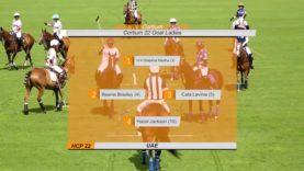 Cortium 22 Goal Ladies  Final – Park Place vs UAE
