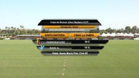 Final Copa de Bronce – Santa Quiteria vs Cibao La Pampa